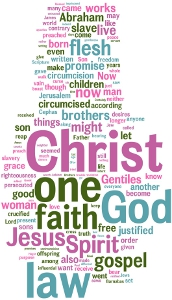 Galatians Word Cloud