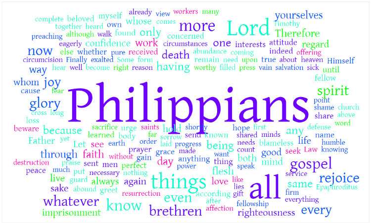 Everything you need to study Philippians | WednesdayintheWord.com