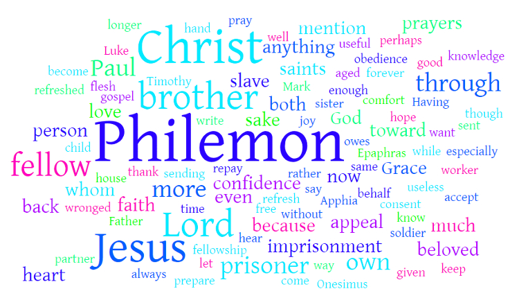 Philemon | WednesdayintheWord.com