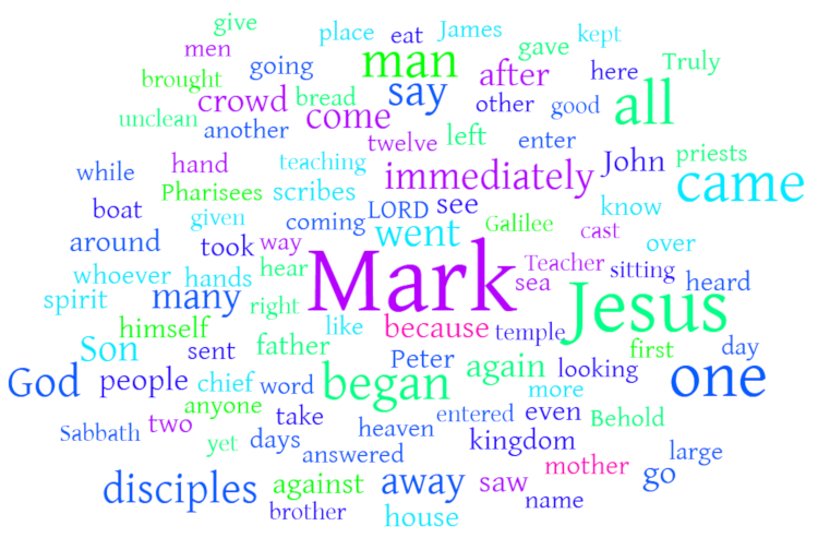 Gospel of Mark Resources | WednesdayintheWord.com