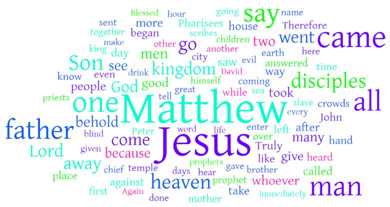 Gospel of Matthew Resources — Wednesday in the Word