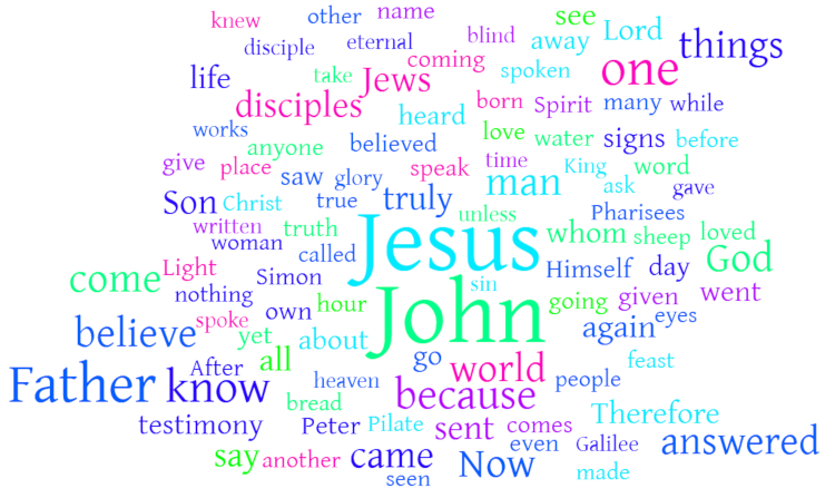 Gospel of John Resources | WednesdayintheWord.com