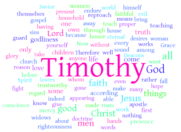1&2 Timothy Bible Study Resources | WednesdayintheWord.com