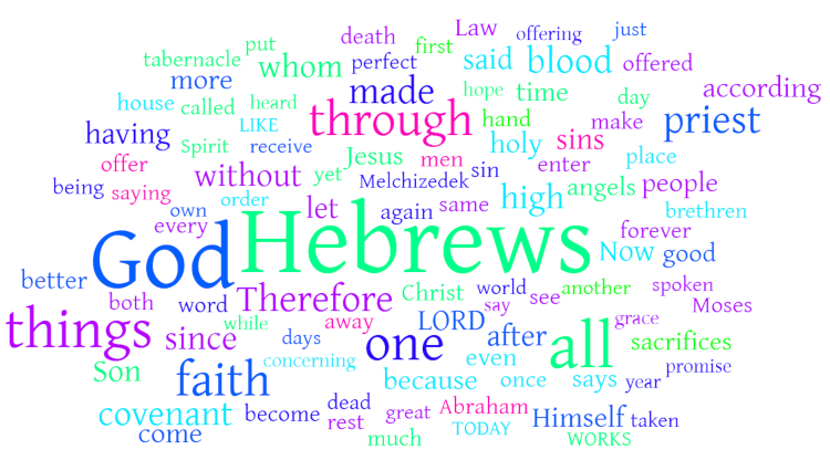 Hebrews Bible Study Resources | WednesdayintheWord.com